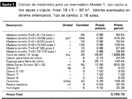 Costos de materiales para invernaderos tipo1
