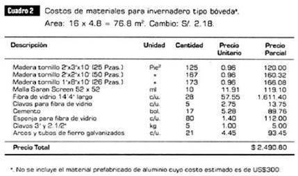 costos_materiales_invernadero_boveda