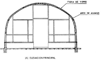 Invernaderos dise o de invernaderos para la produccion de Diseno de invernaderos pdf