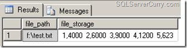 SQL Server CLOB