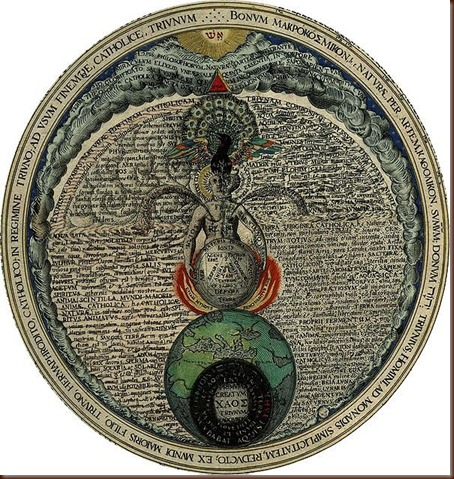 H. Khunrath, Amphitheatrum sapientiae aeternae, 1602. Κοσμολογική απεικόνιση του αλχημιστικού έργου με τη μορφή του βολβού του οφθαλμού.