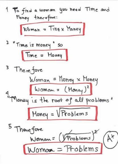 Женщины = проблемы