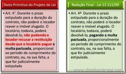 Lei 12.112/2009 - Nova Redação ao art. 4º da Lei do Inquilinato.