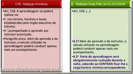 Quadro Comparativo - Lei 12217/2010 - Alteração no Código de Trânsito Brasileiro - Art. 158,§2º - Obrigatoriedade da Aprendizagem Noturna.