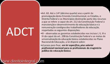 Constituição Federal. ADCT. Art 60. Piso Salarial Professores Ensino Público.