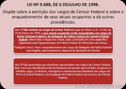 LEI Nº 9.688, DE 6 DEJULHO DE 1998. Dispõe sobre a extinção dos cargos de Censor Federal e sobre o enquadramento de seus atuais ocupantes e dá outras providências.