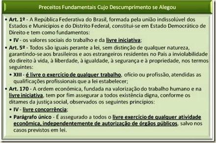 Constituição Federal - CF - Princípios da Livre Iniciativa, do Livre Exercício de Qualquer Trabalho e da Livre Concorrência. Art. 1º,IV; 5º,XIII e 170, IV e parágrafo único.