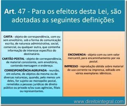 Lei 6538/78 - art. 47 - Definiões de carta, cartão-postal, correspondência agrupada, encomenda e impresso.