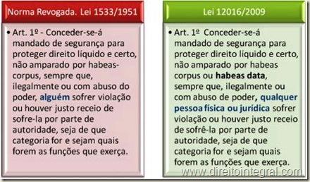 Lei 12016/2009, art. 1º. Cabimento de Mandado de Segurança quando inadmissíveis o habeas corpus e o habeas data.