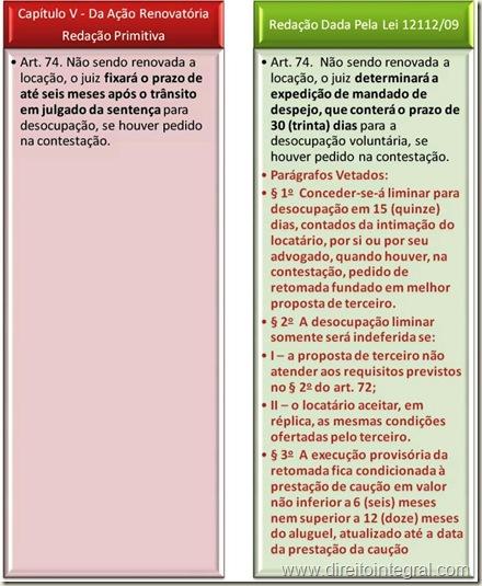 Art. 74 da Lei 8245/1991 e parágrafos da lei 12112/2009 vetados pelo Presidente.