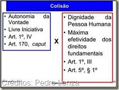 Colisão Entre Direitos Fundamentais.