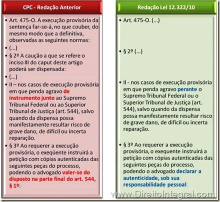 Art. 475-O do CPC, com a redação da lei 12322/10