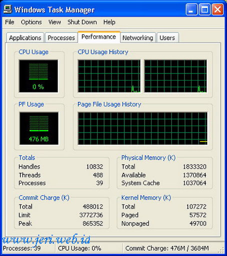 Task Manager 2 (Mode Game Booster)