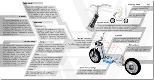 fuel-cell-scooter-concept7