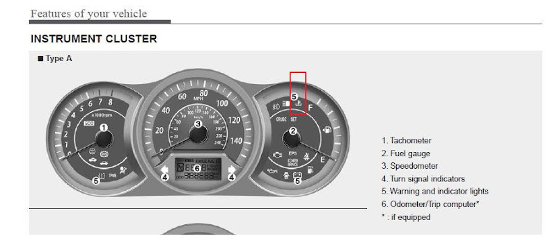 Where Is The Engine Temperature Gauge Kia Forum