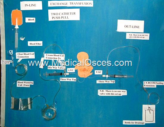Medical OSCES