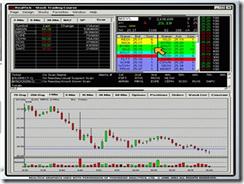Migliori banche per il trading on line