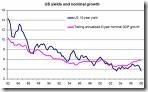Rendimenti obbligazioni
