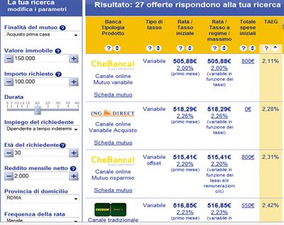Migliori-mutui-2011