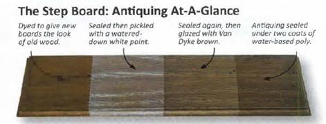 wood-borad