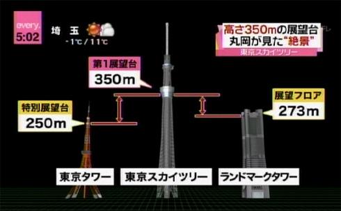 tokyo-sky-tree-observation.jpg