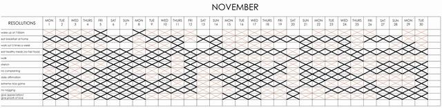 NovemberX