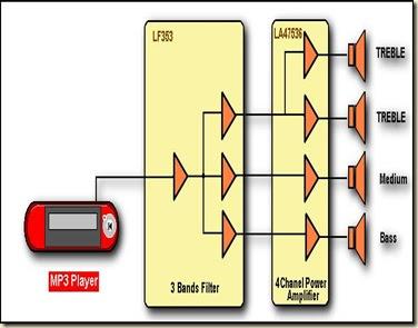 Amplifier 150w dengan crossover aktif active crossover for Input keyword disini perbaris ya