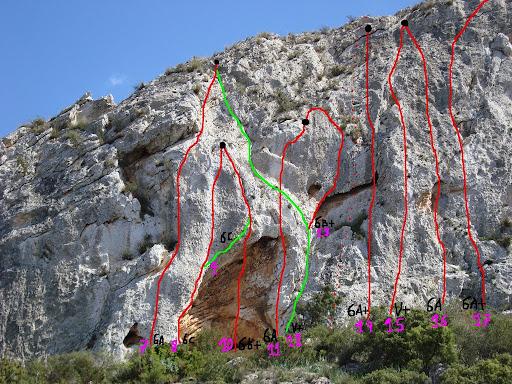 Sierra del cuchillo(Umbria peñas blancas)Sector Cazoletas Cazoletas%20centro%20nuevo