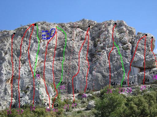 Sierra del cuchillo(Umbria peñas blancas)Sector Cazoletas Copia%20de%20cazoletas%20derecha