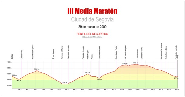 media Model (1)
