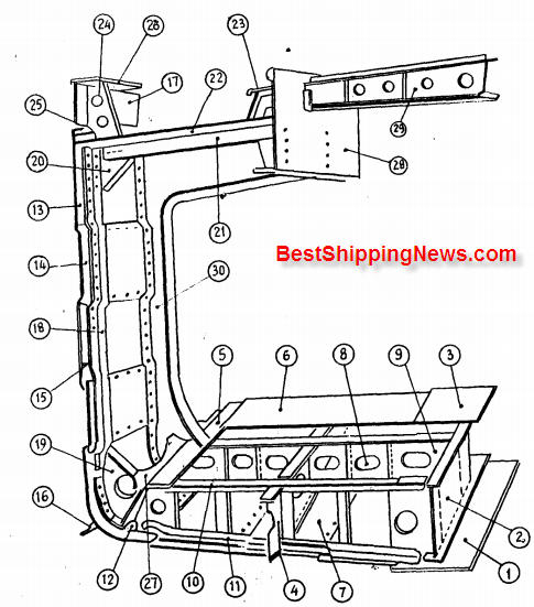 Middle three island cargo vessel 1 cargo ship general structure, equipment and arrangement