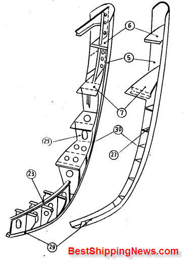 Bow%20constructions 2 Bow constructions ship construction