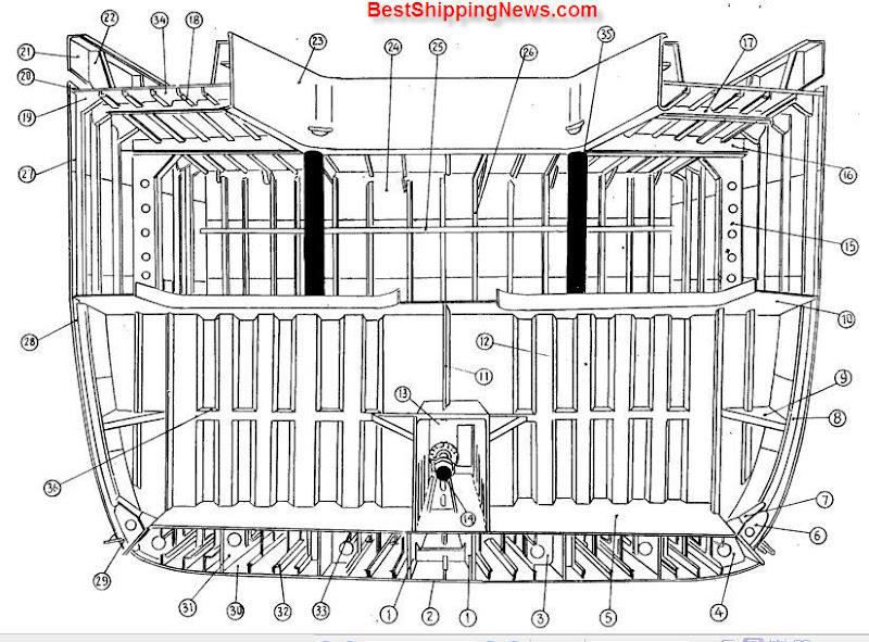 Deep tank constructions tank constructions shipbuilding picture dictionary