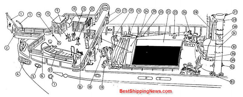 Ship Equipment Archives Shipbuilding Picture Dictionary