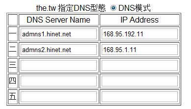 DNS型態 DNS模式 中華電信 網域註冊