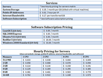 BlueLock_vCloudExpress_pricing1