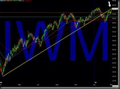 iwm_3_1_A