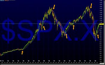 SPX_20_40_W