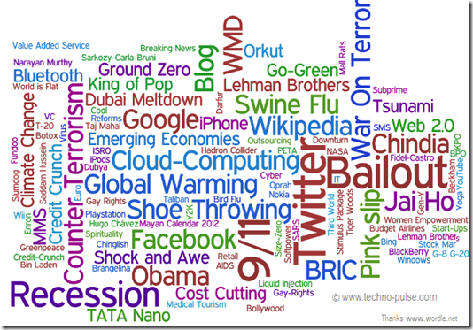 Creative-Word-Cloud-Decade