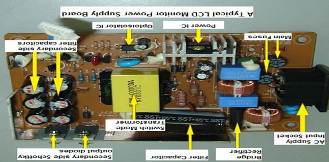 tv lcd repair: How to Easily Understand The Functions Of Switch Mode ...