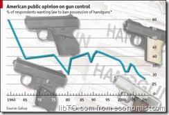 gun-control-economist