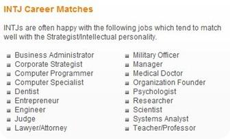 career intj