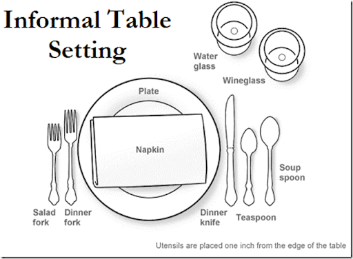 Informal Place Setting Diagram Informal table setting diagram: imgarcade.com/1/informal-place-setting-diagram