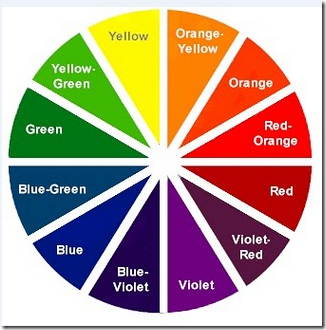 color wheel for interior design