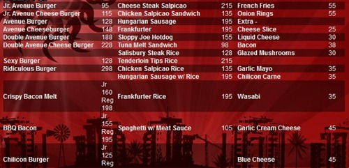 Burger Avenue Menu 1