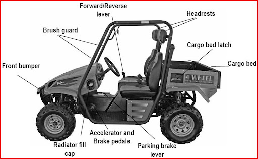 250cc UTV Farm Utility Vehicle Left Orange