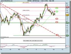 GBP_USD Spot