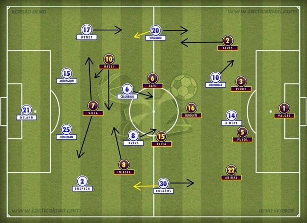 Coppenhague x Barça