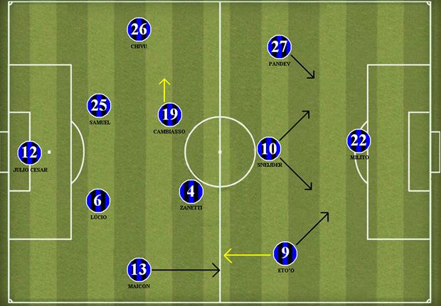 Internazionale 09-10