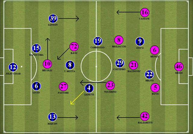 Inter 3x2 Palermo